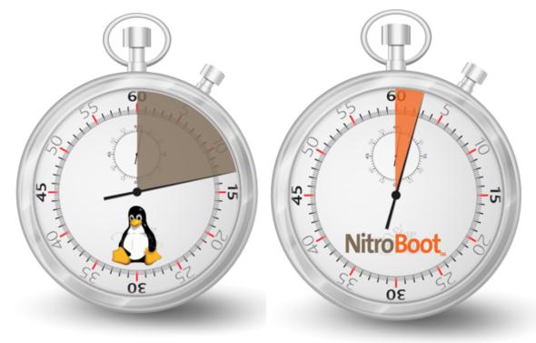 NitroBoot Stopwatch Image