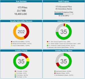 FlexNet Code Insight Dashboard Reporting