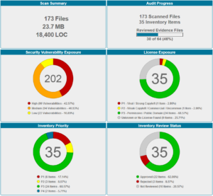 FlexNet Code Insight Dashboard Reporting